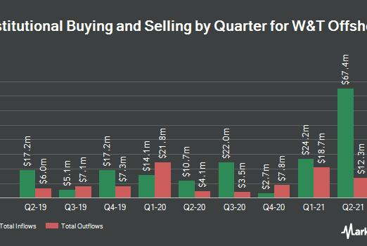 Picture for WINTON GROUP Ltd Purchases 42,545 Shares of W&T Offshore, Inc. (NYSE:WTI)