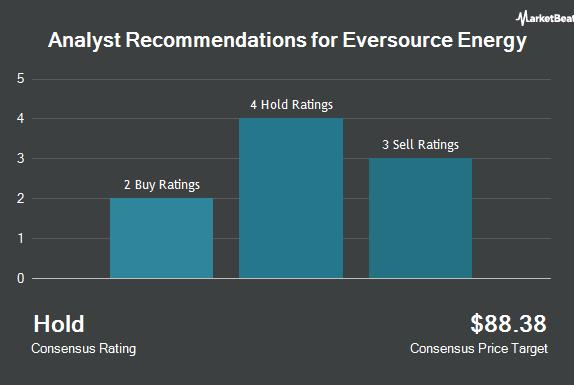 Picture for Mizuho Cuts Eversource Energy (NYSE:ES) Price Target to $82.00
