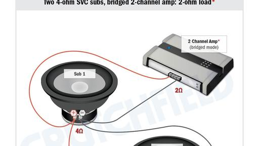 dual voice coil subwoofer wiring diagram wiring diagram