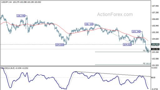 Nzd/usd forecast actionforex pivot venture capital frims investing in women