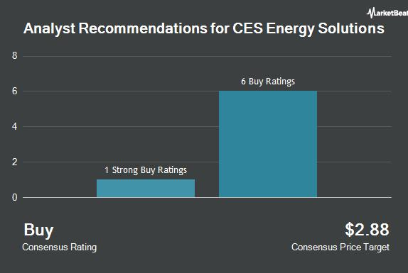 Picture for CES Energy Solutions (OTCMKTS:CESDF) Cut to Buy at Industrial Alliance Securities