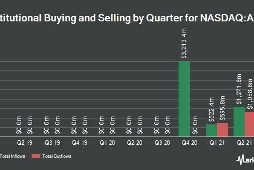 Picture for HighTower Advisors LLC Takes $2.20 Million Position in Academy Sports and Outdoors, Inc. (NASDAQ:ASO)