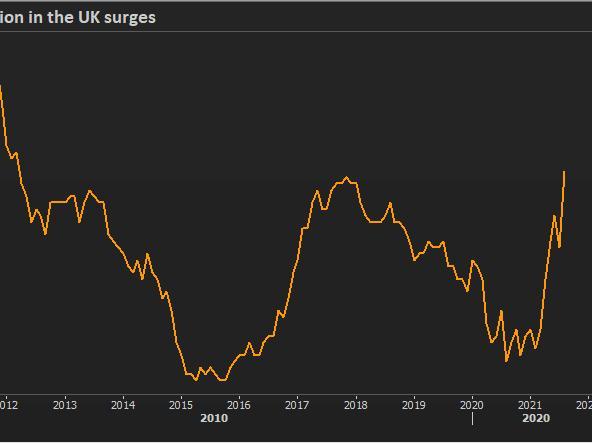 marketmind-peak-inflation-seriously-newsbreak